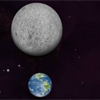 Solar,Earth and Moon